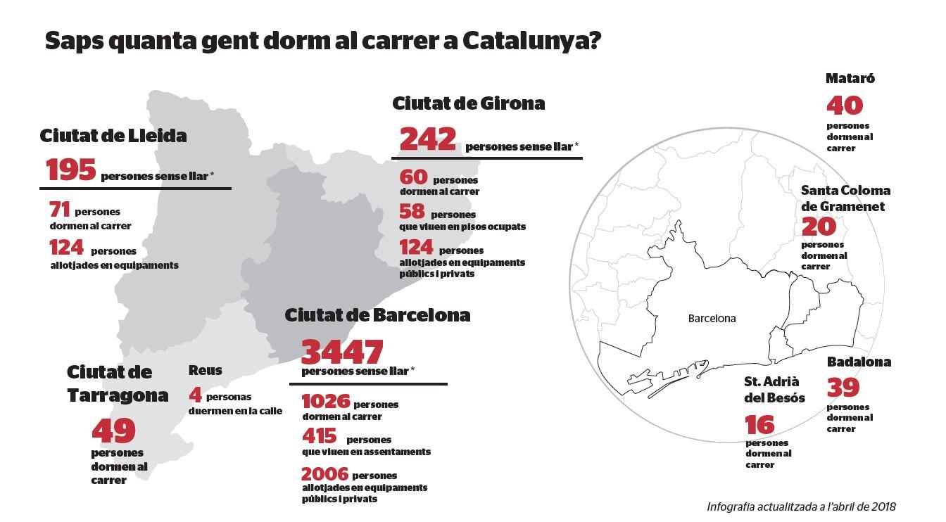 Al maig, cinc municipis catalans organitzen recomptes al carrer
